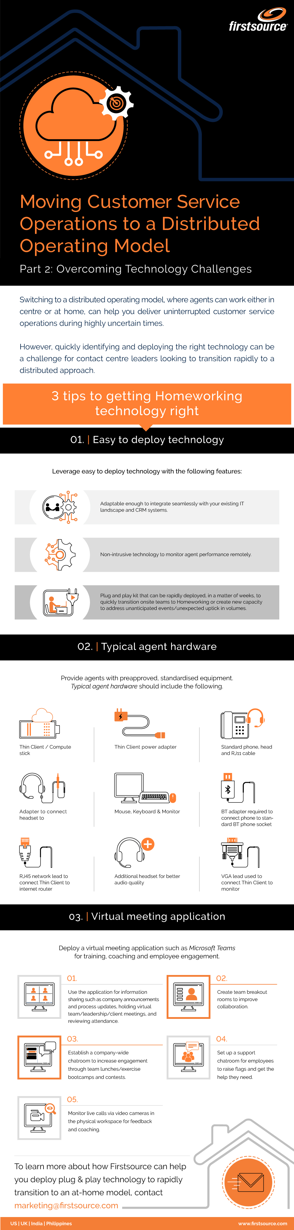 work at home infographics